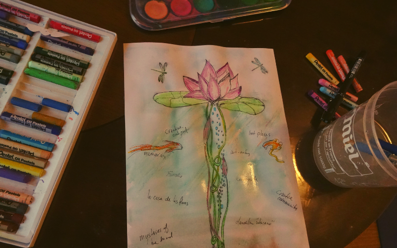 My still wet color/complete the doodle assignment from    This Story Starts Underground   —a creative journaling workbook that you can do alongside others. Oh, and I do all these things too…