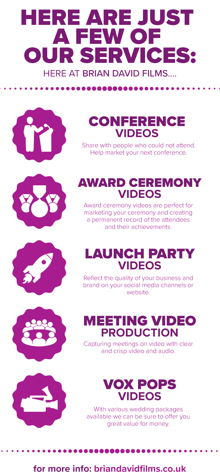 Our Conference Filming & Event Videography Services