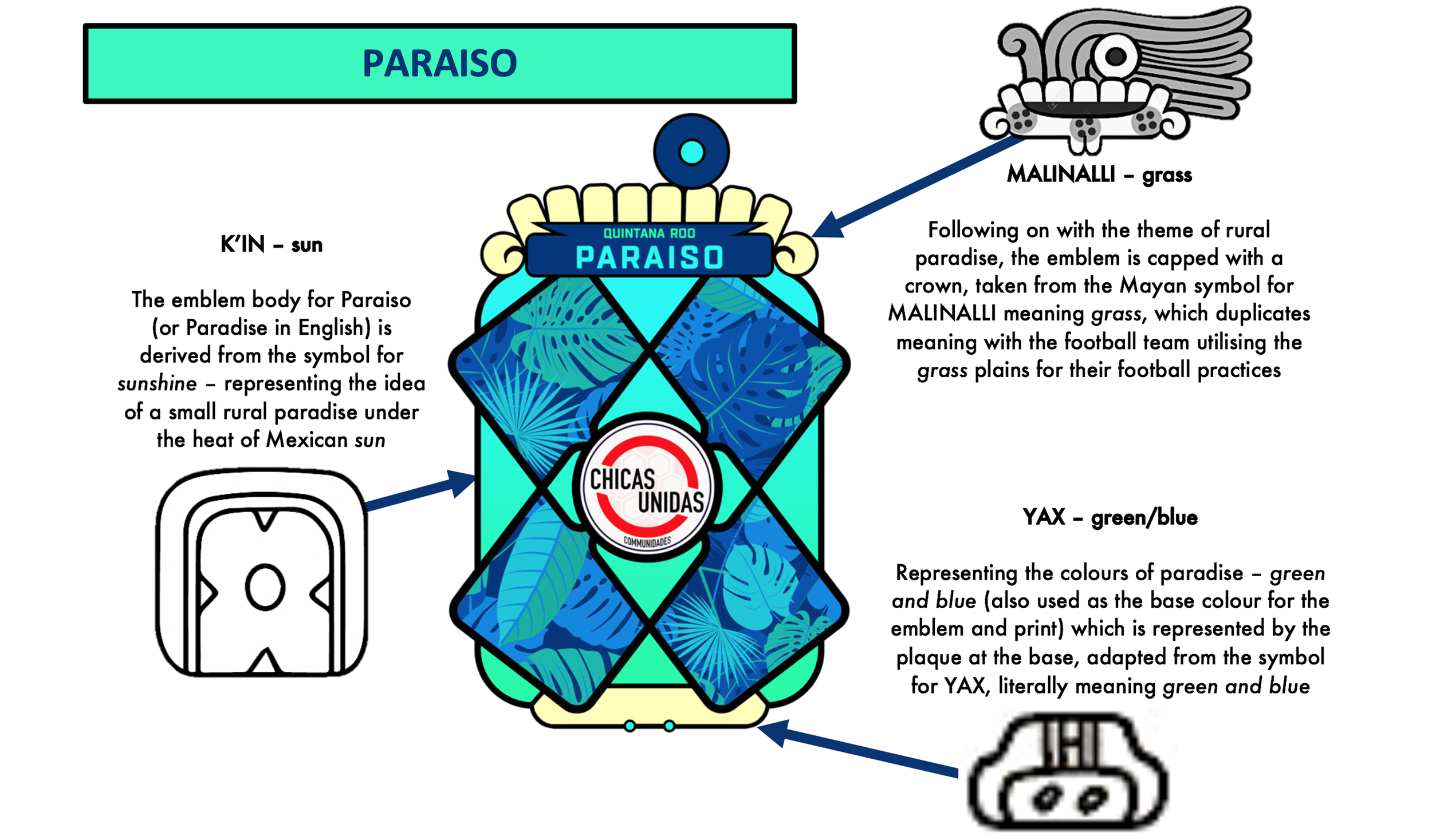COMMDIAG-paraiso.png