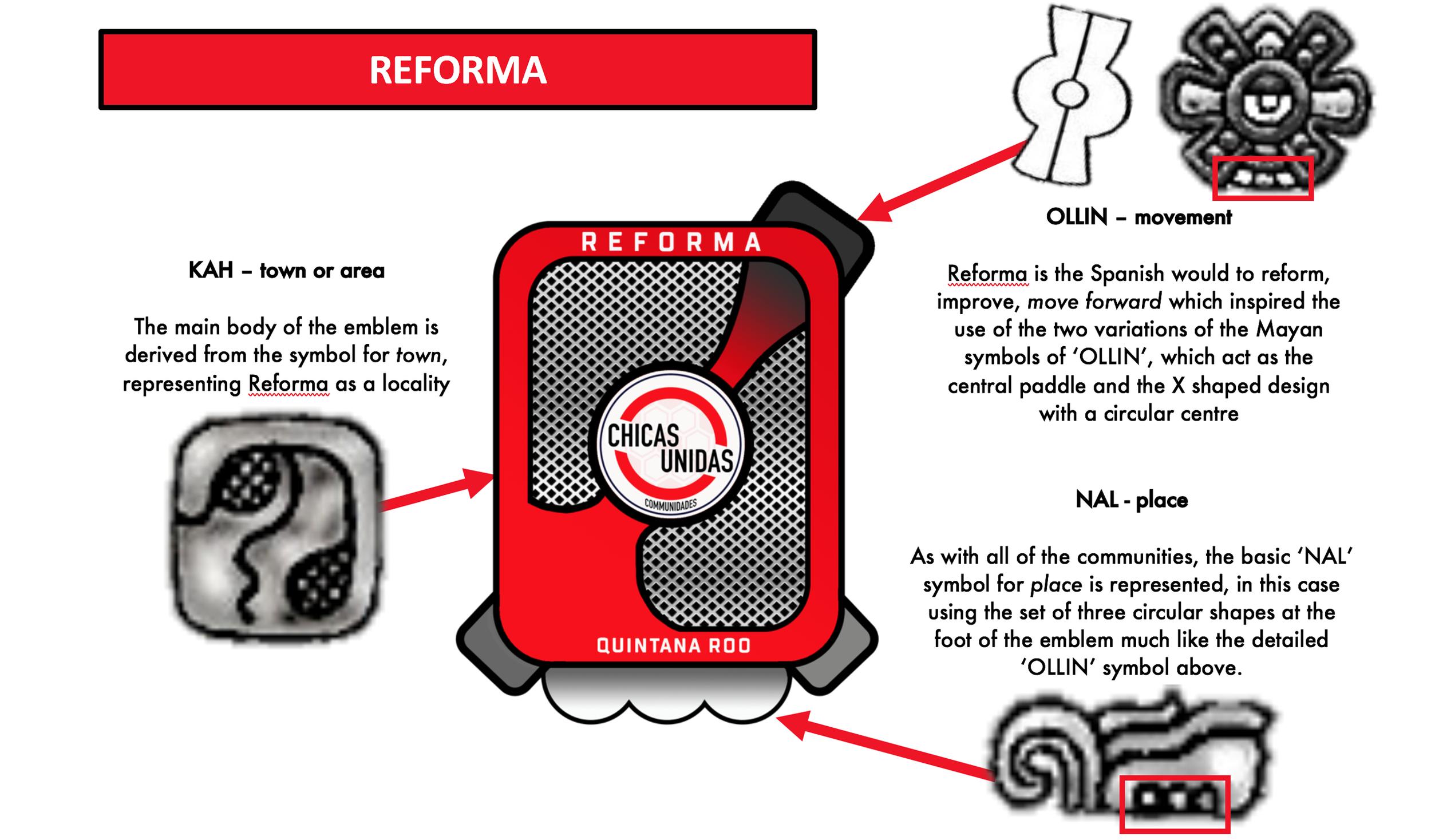 COMMDIAG-reforma.png