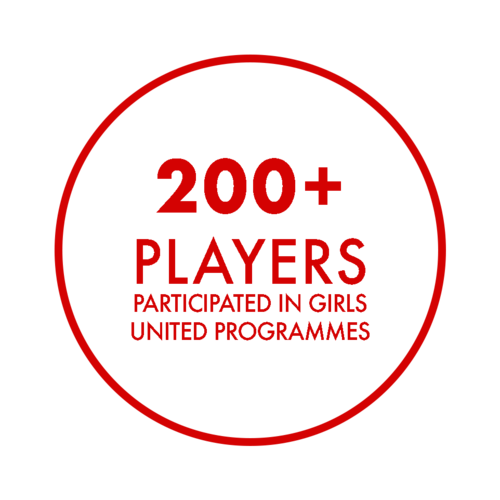 200 players.png