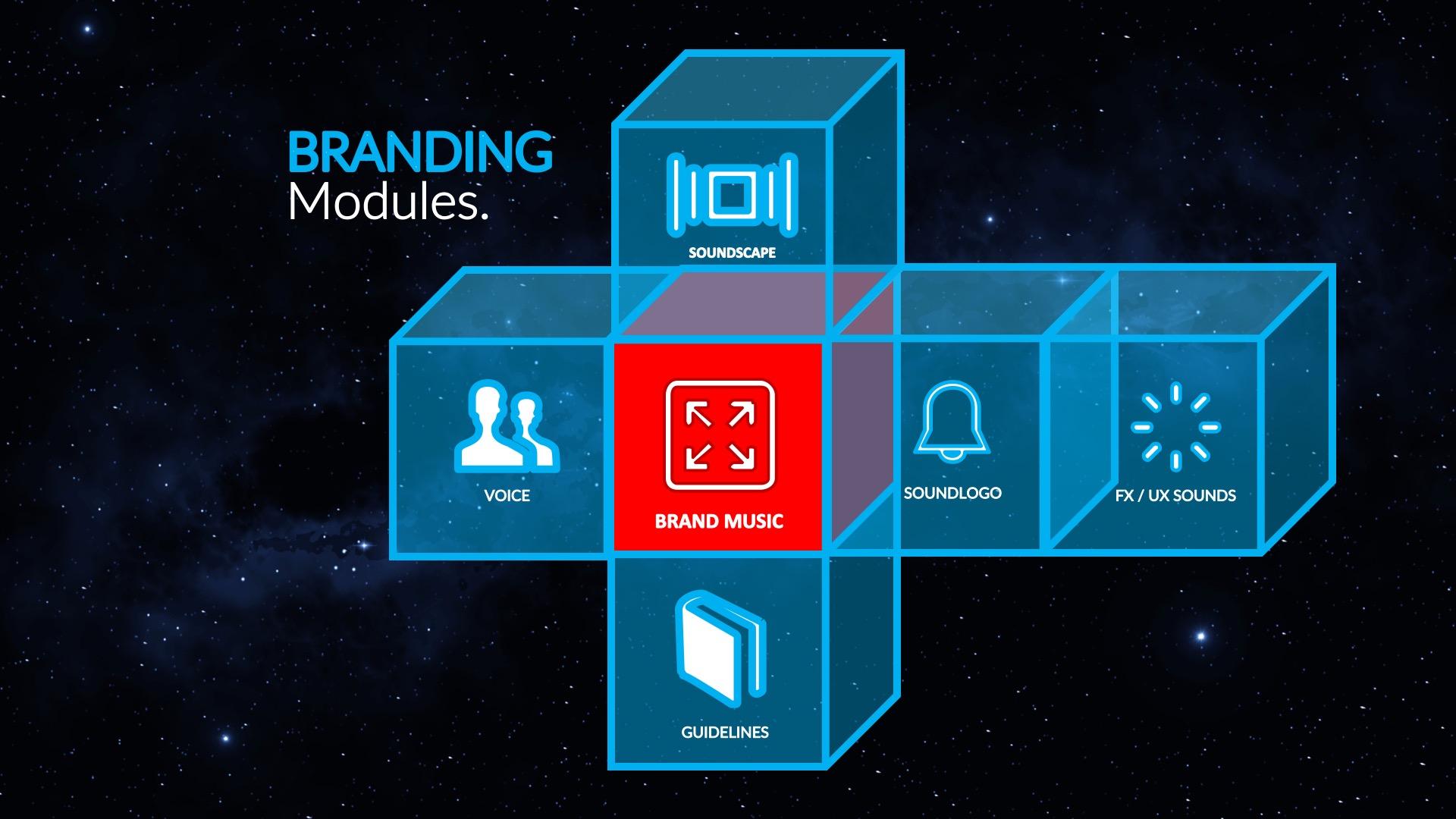 Akustisches Marken-Setup - Alle Bausteine für den Aufbau einer akustischen Marke. Wir erweitern das Konzept dynamisch, passen es an aktuelle Trends an, gestalten Kontaktpunkte und berücksichtigen dabei die Weiterentwicklungen des Unternehmens und der visuellen Marke.