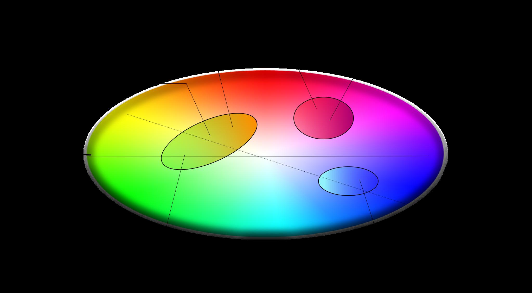 Hörbarer Marken-Charakter. - Durch unseren AUDIO DNA Algorithmus haben wir den emotionalen Markencharakter der Marke Mike Süsser klar erhoben und übersetzt. Zusätzlich haben wir wissenschaftlich gestützte Kundenumfragen als Validierung der Algorithmus-Ergebnisse eingesetzt.(Abbildung zeigt Auszug)