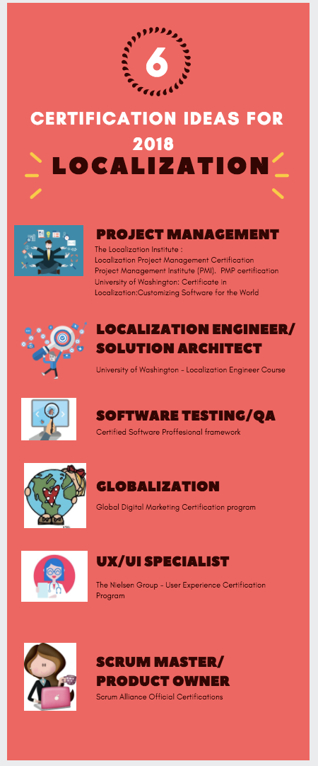 Click the image to download the infographic with links and details