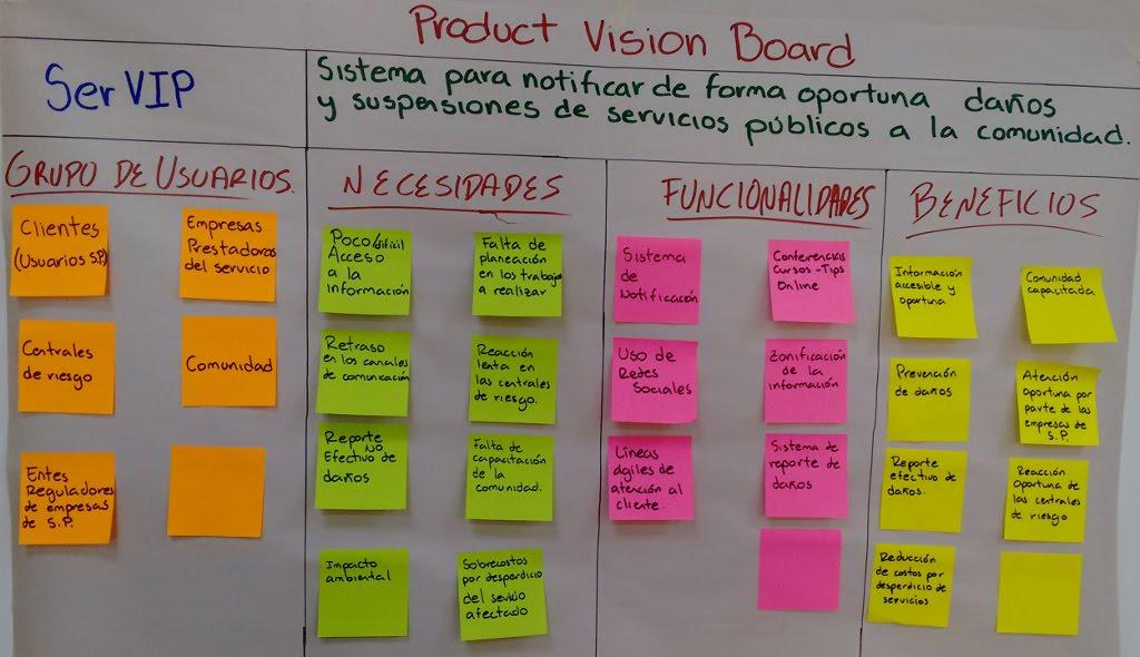 product_vision_board.jpg