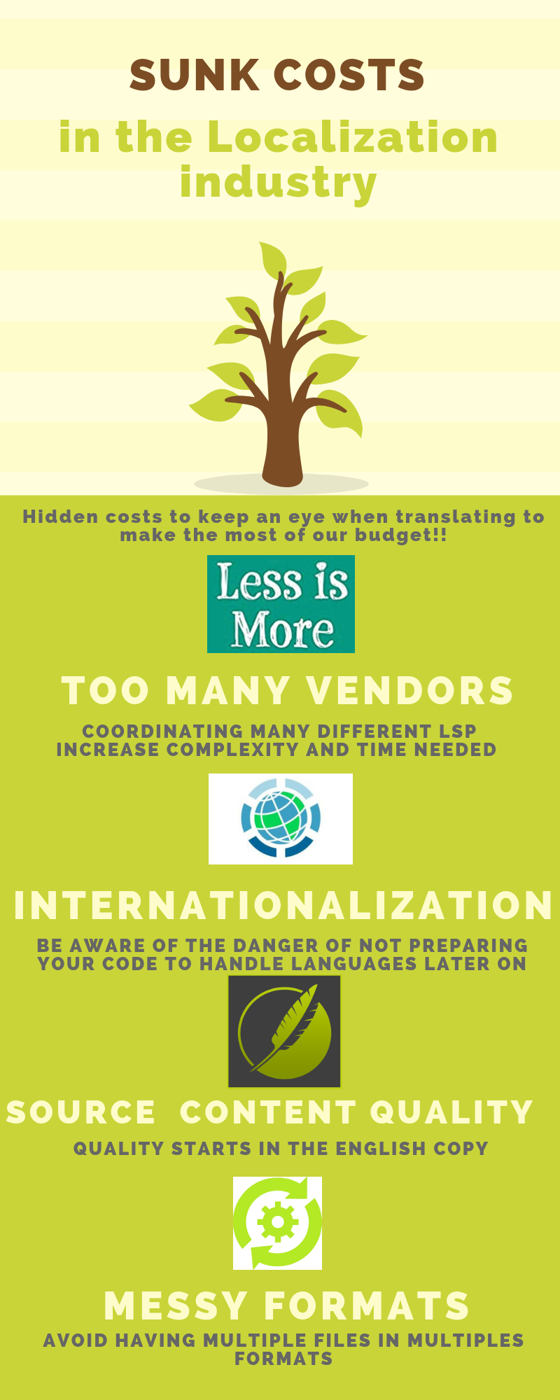Click  HERE  to download the infographic