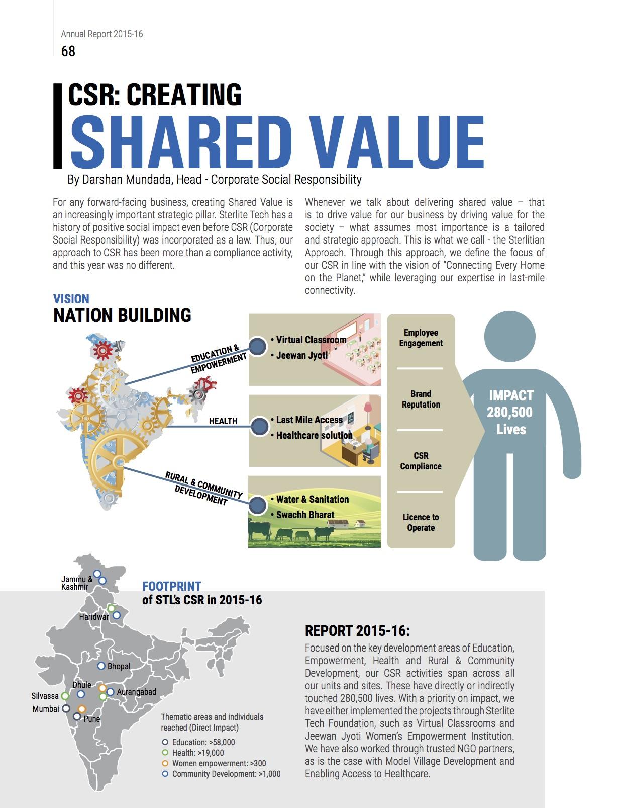 STL annual report.jpg