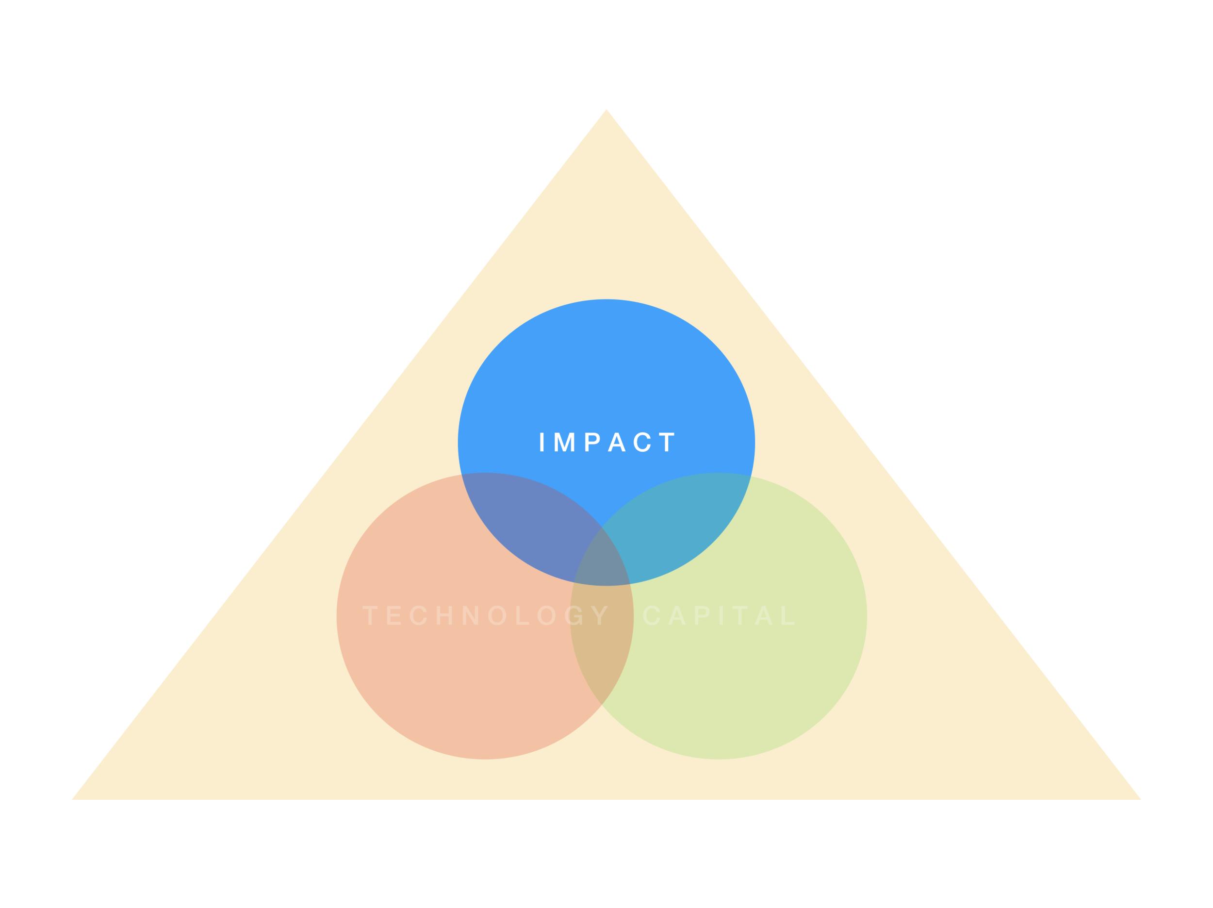 GTC - IMPACT - visual.png