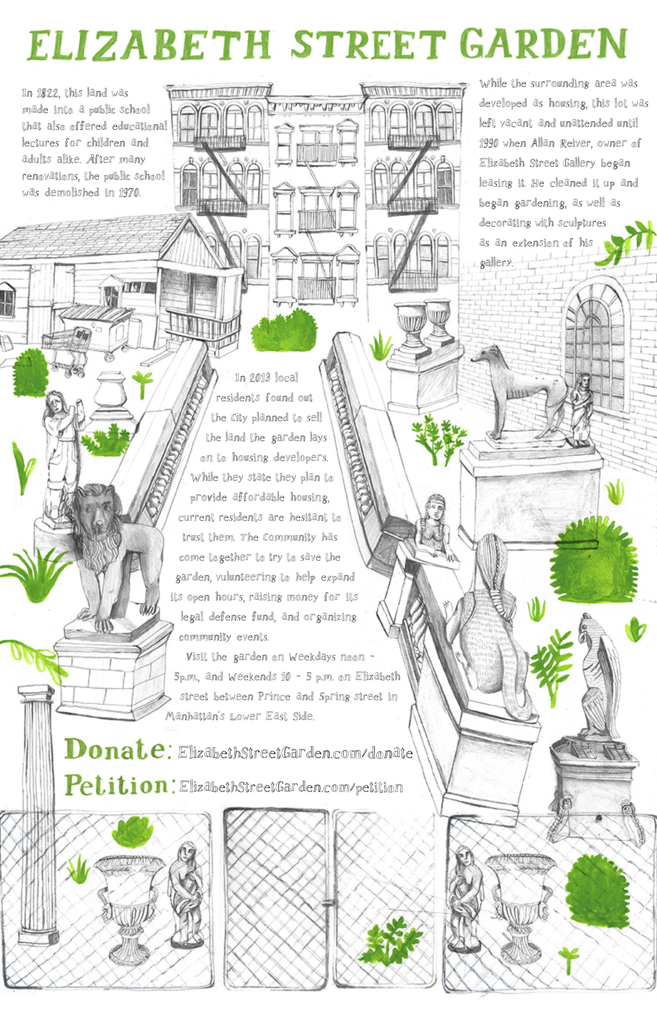 low res elizabeth street garden poster  (1).jpg