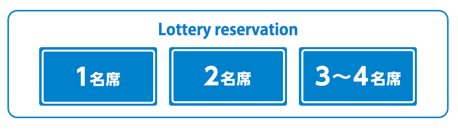 Reservation for 1, 2, or 3-4 people