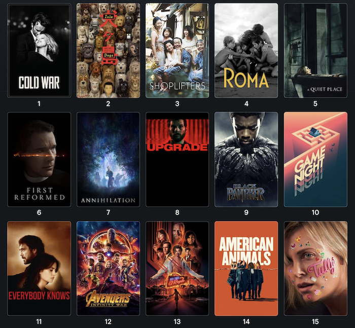 best-movies-2018
