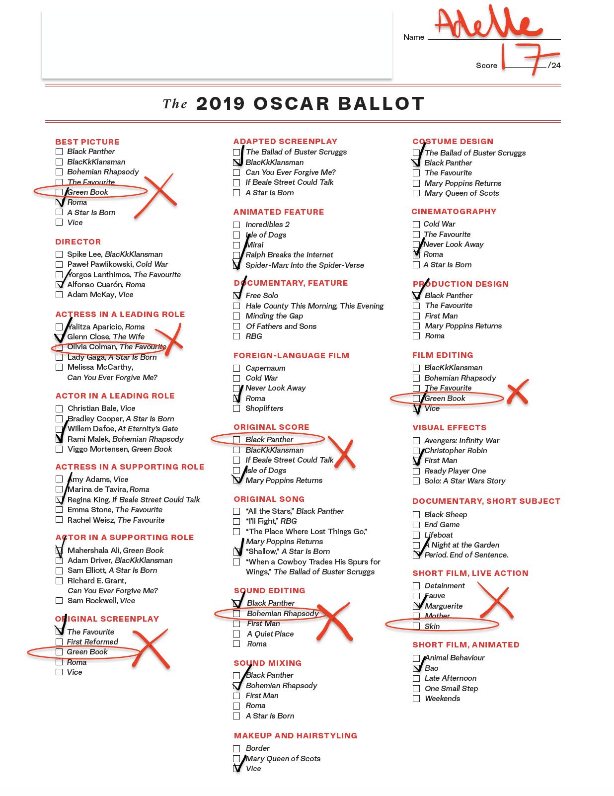 oscar-results-2019