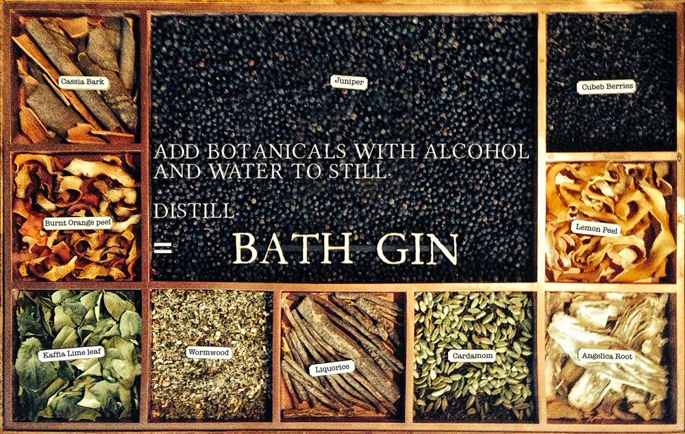 Image: Botanical ingredients used for making bath gin.