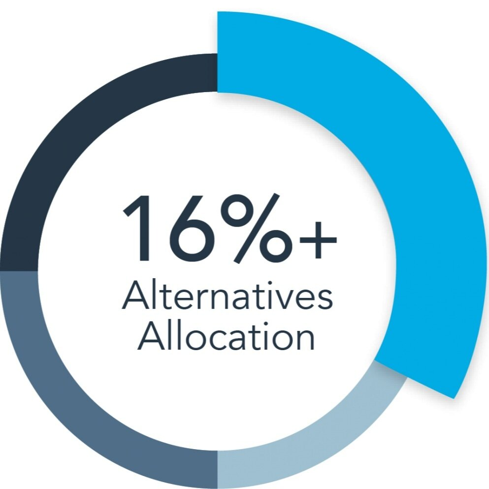 ALTERNATIVE ASSETS - Investments in assets other than stocks, bonds and cash, or investments using strategies that go beyond traditional methods