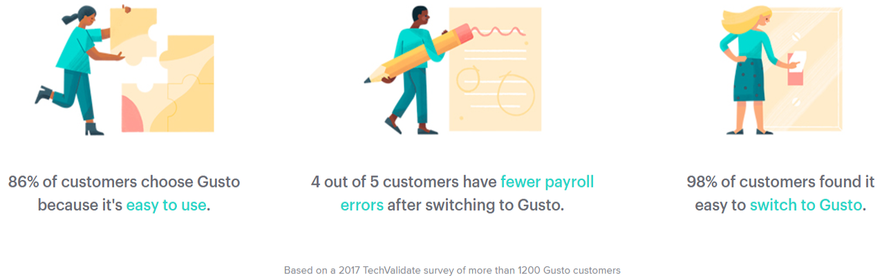 Gusto 1.png