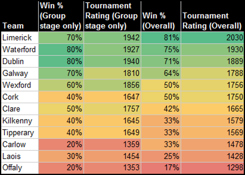 TournamentRatings.png