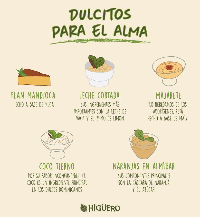 En los postres dominicanos destaca el uso de frutos endémicos, como la nanja y el coco.