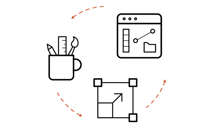 User Interface Design, Visual Direction, Interaction Design