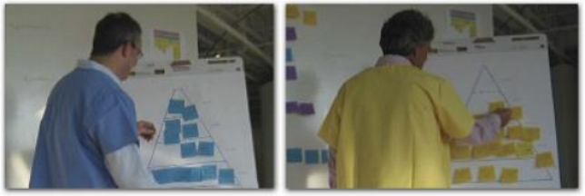 Color-coded smocks help projekt202 workshop participants become their customers.