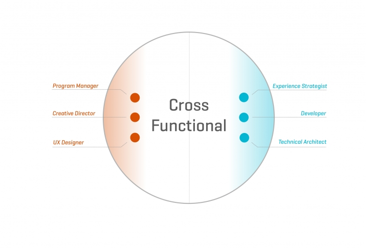 Cross Functional.jpg