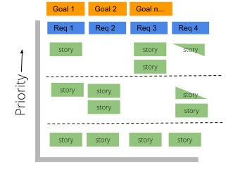 Story Mapping_7.jpg