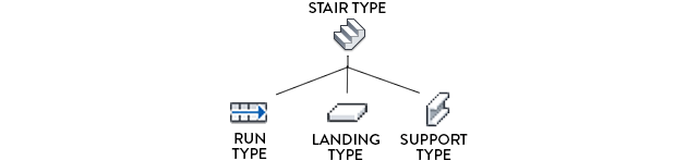 stair-type.PNG