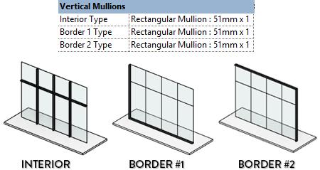 revit-add-mullions.png