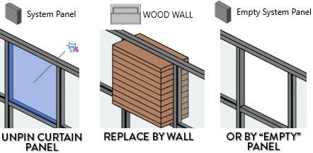 revit-make-curtain-panel-a-wall.png