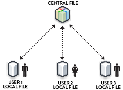 revit-central-file.png