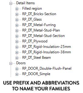 revit-detail-items-view.png