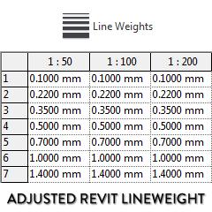 revit-adjust-lineweight.png