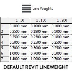 revit-adjust-line-thickness.png