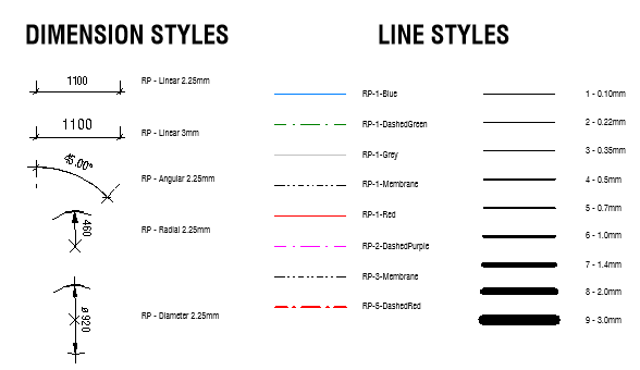 revit-dimension-line-styles.png