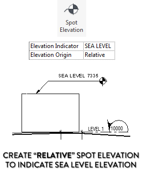 revit-relative.png