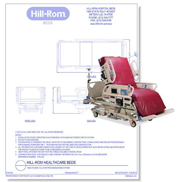 Progressa Bed System