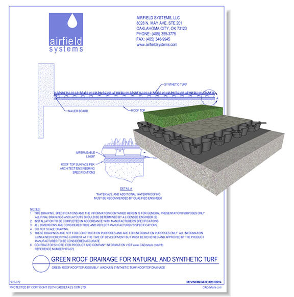 Green Roof Drainage for Natural and Synthetic Turf