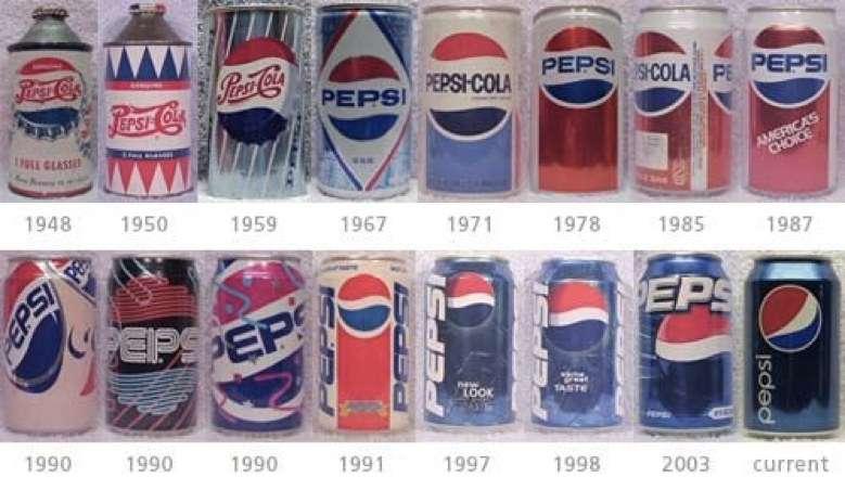 pepsi-evolution.png
