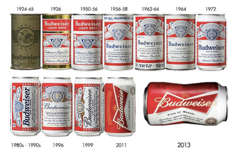 budweiser-evolution.png
