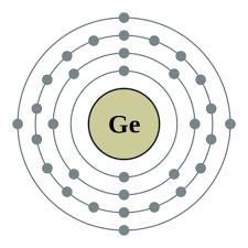 germanium ion1.png