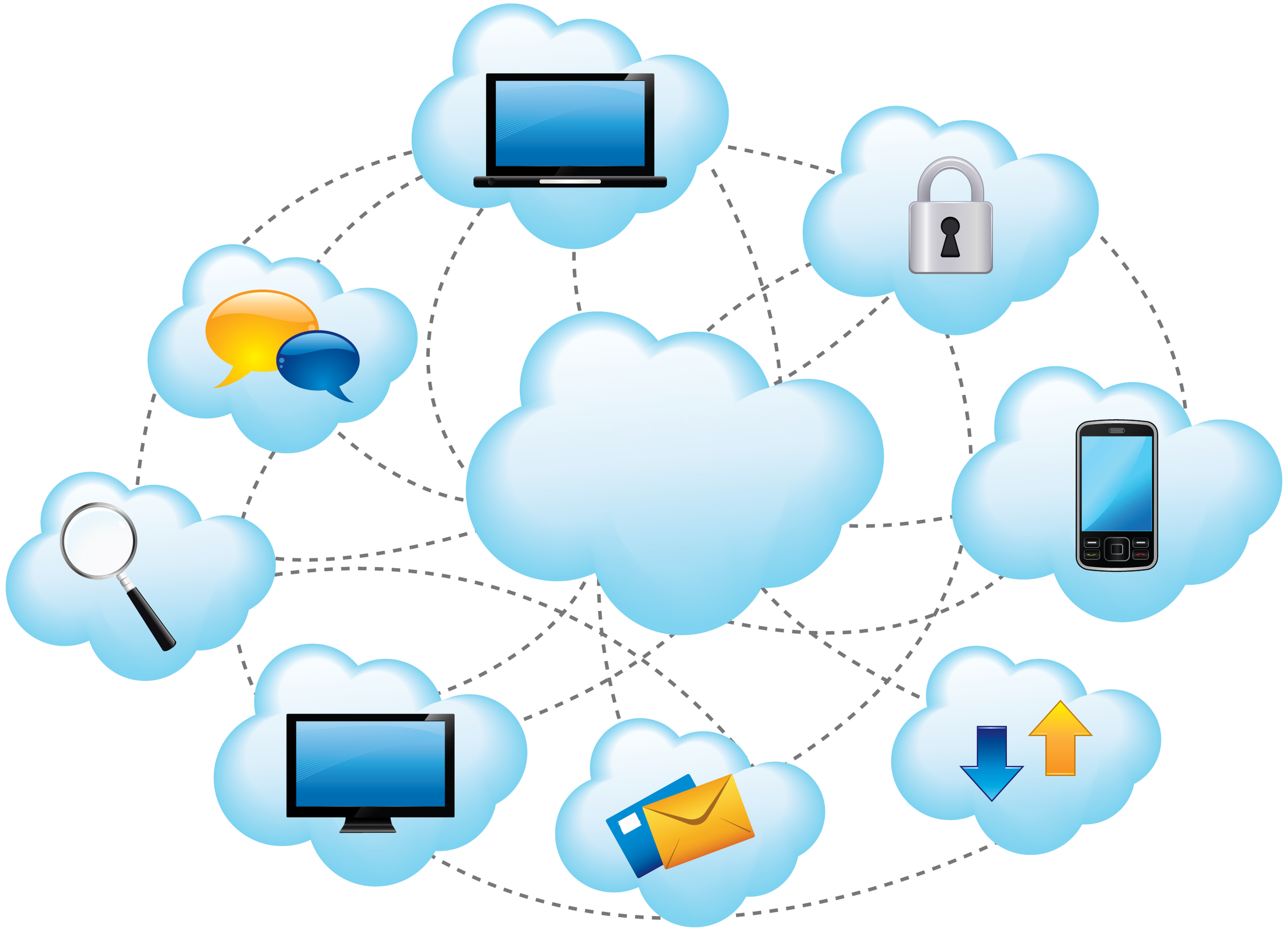dsmart_cloudcomputing