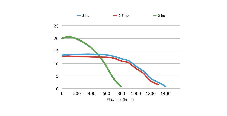 XP3CE_curves_rev2019.jpg
