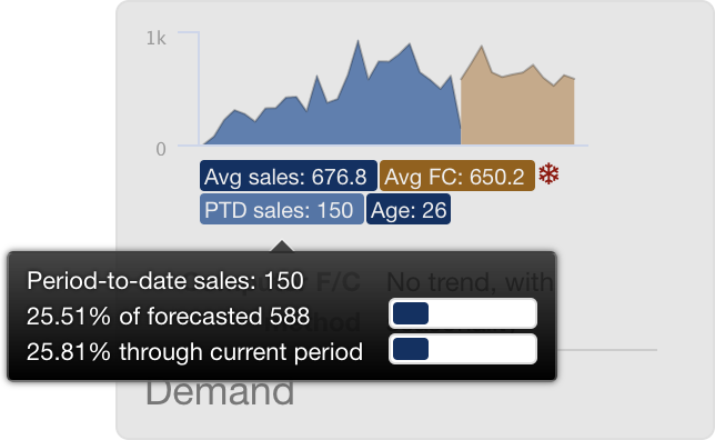 enquiry_panel_demand_ptdsales.png