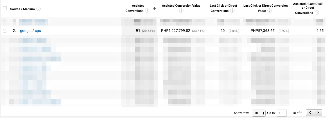assisted-conversion-adwords