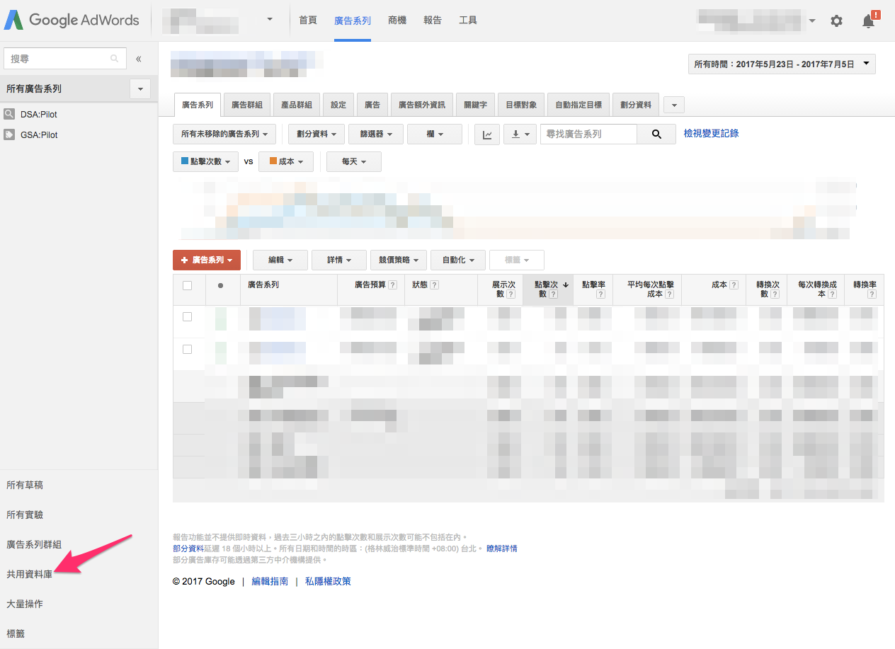 adwords 共享資料庫