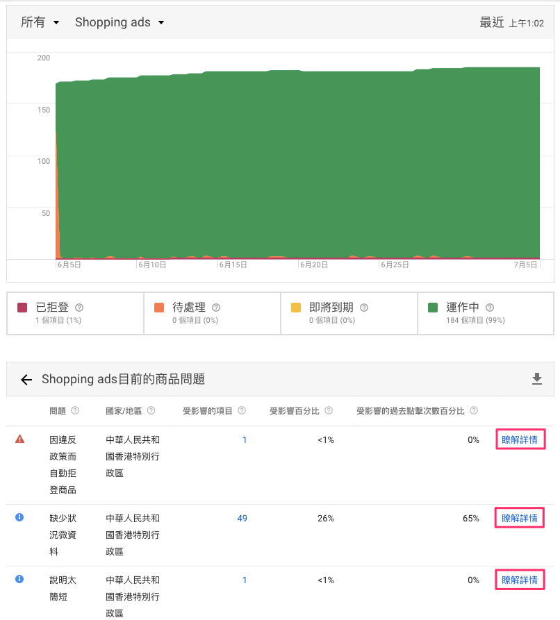 google merchant center問題找google解決