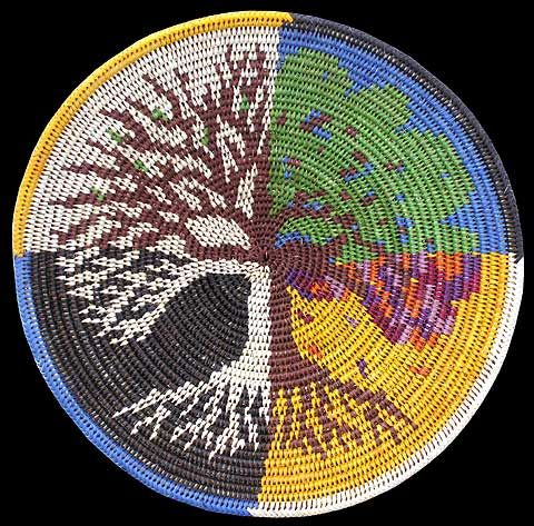 """Independent FacilitationThrough the Metaphor of the Seasons - It was when I first read the essay, """"There Is a Season"""" in Let Your Life Speak by Parker J. Palmer that I recognized what a powerful metaphor the spiral seasons of life are for all of us. As I reflect on the practice of independent facilitation, this metaphor comes immediately to my mind."""