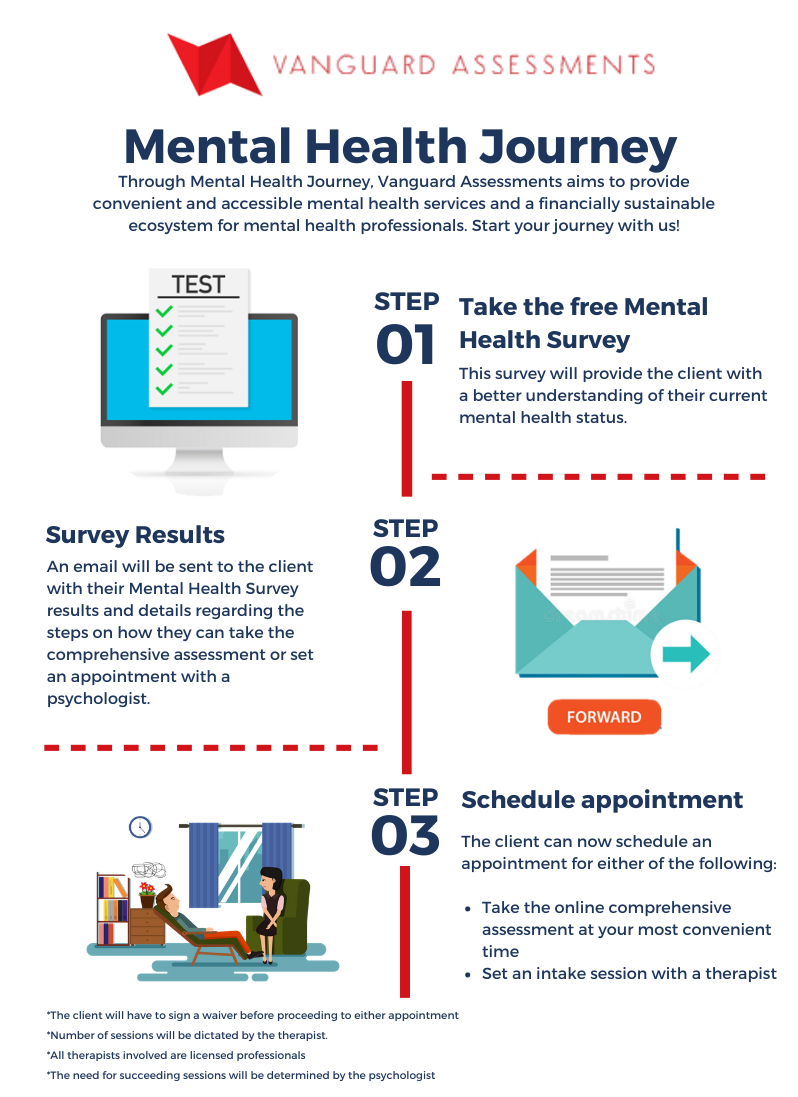 Mental Health Assessment Healing Minds Ph