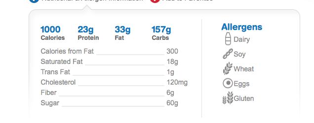IHOP_Pancakes_Nutrition