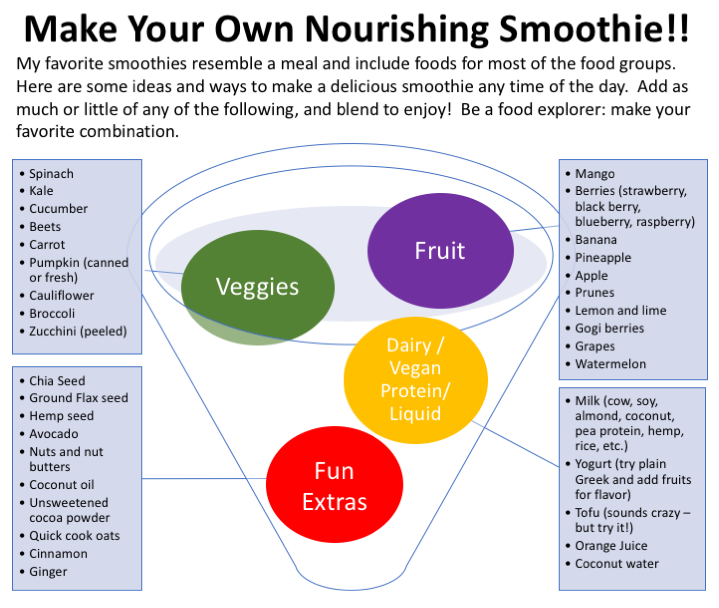Nutrition_in_Bloom_Kids_Smoothie_2019v2_preview.png