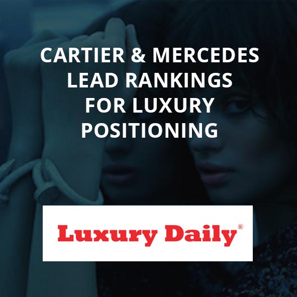 luxury index